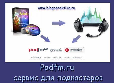 Знакомство с сервисом podfm, регистрация и интерфейс.