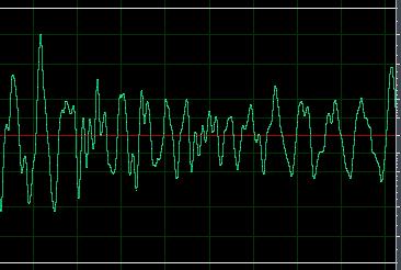 громкость звука в редакторе