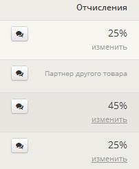 индивидуальный процент партнеру глопарта