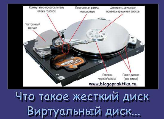 что такое жесткий и виртуальный диск