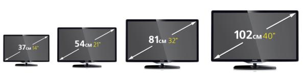 Основные характеристики мониторов
